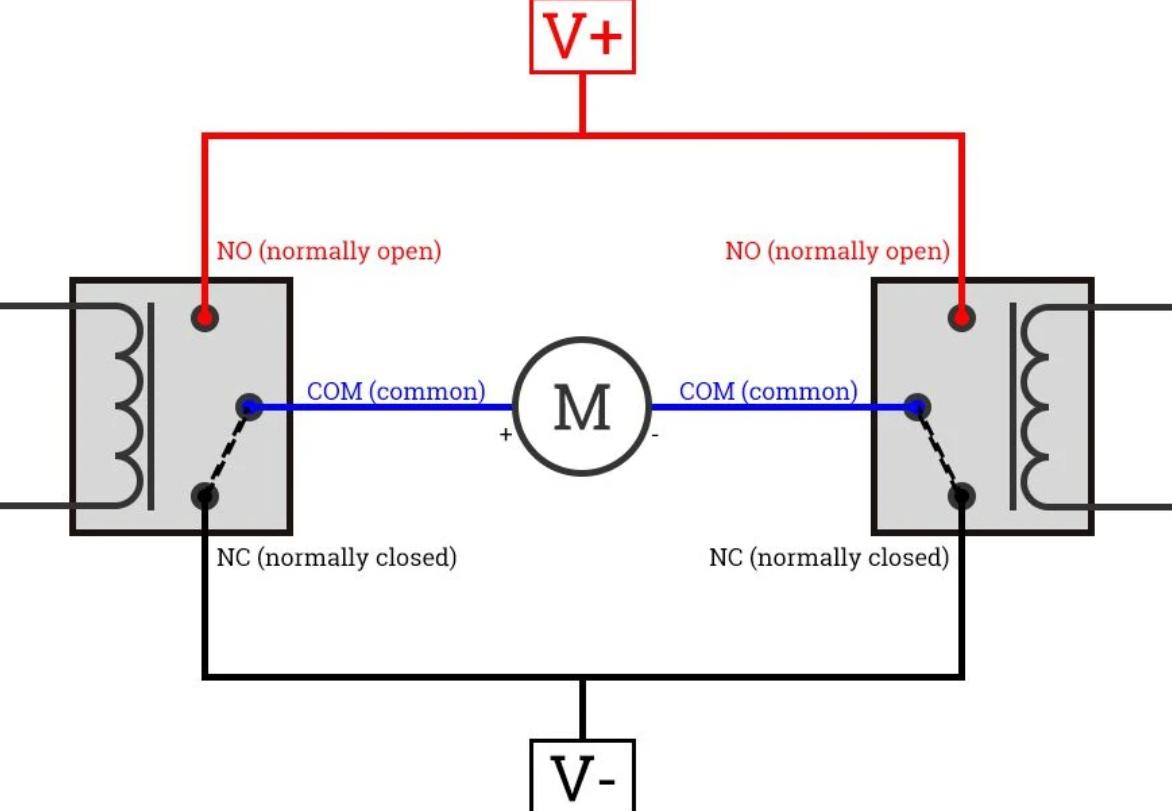 H-Bridge using Relay Module